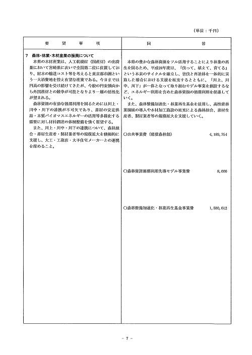 2014年度 栃木県当初予算編成・政策推進関連要望に対する回答書07