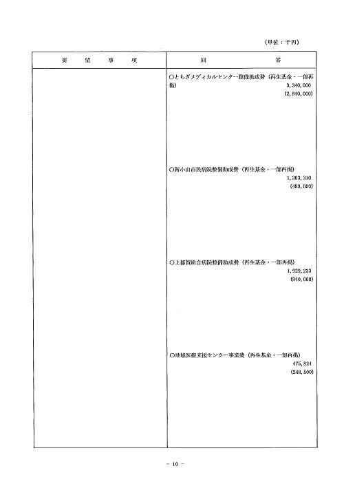 2014年度 栃木県当初予算編成・政策推進関連要望に対する回答書10