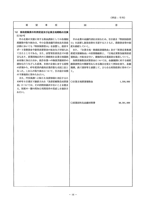 2014年度 栃木県当初予算編成・政策推進関連要望に対する回答書12