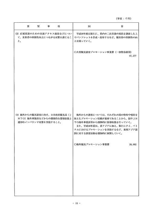 2014年度 栃木県当初予算編成・政策推進関連要望に対する回答書15
