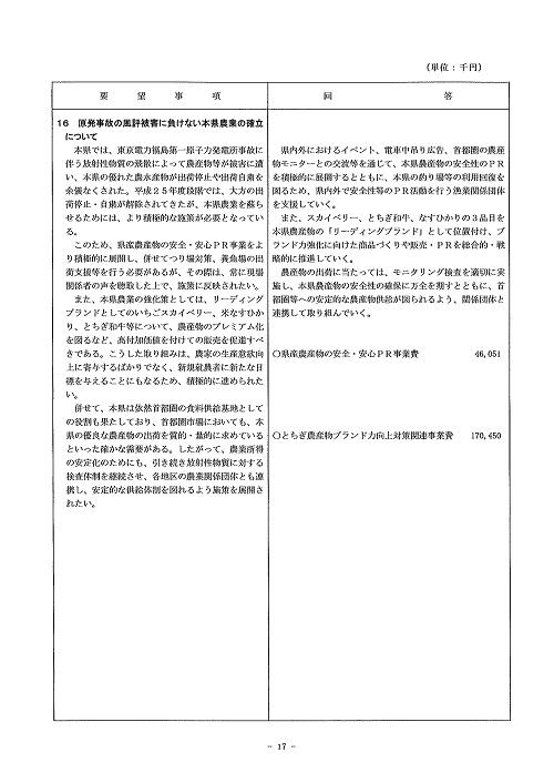 2014年度 栃木県当初予算編成・政策推進関連要望に対する回答書17