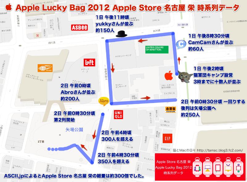 AppleLuckyBag2012AppleStoreNagoyaSakaeDate2.png