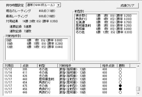 20111118 gekisashi