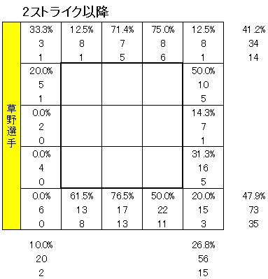 20111201DATA2.jpg