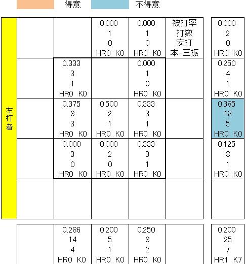 20120218DATA2.jpg