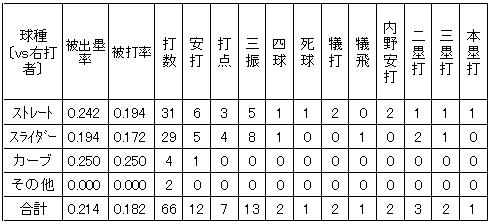 20120218DATA3.jpg