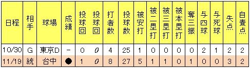 20131130DATA7.jpg