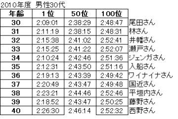 30-1-50-100.jpg