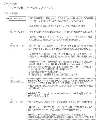 すぺぶれ没説明書02