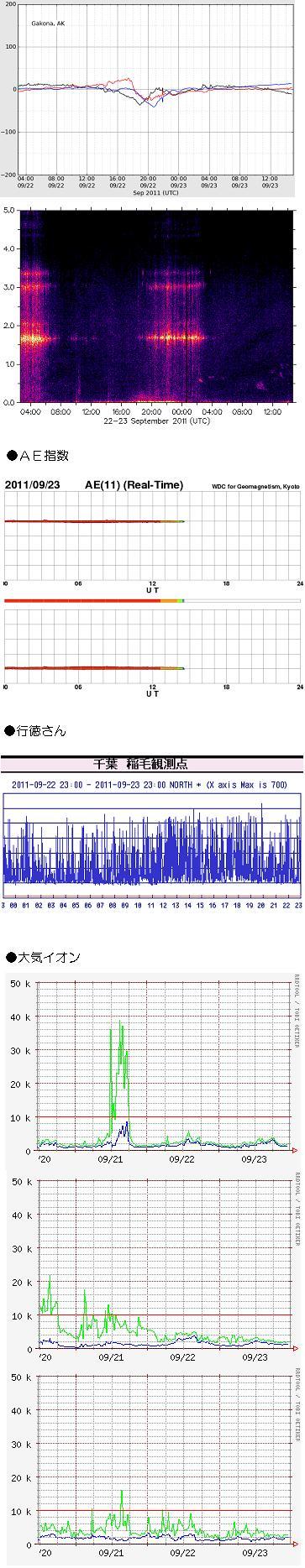 0924-1 データ