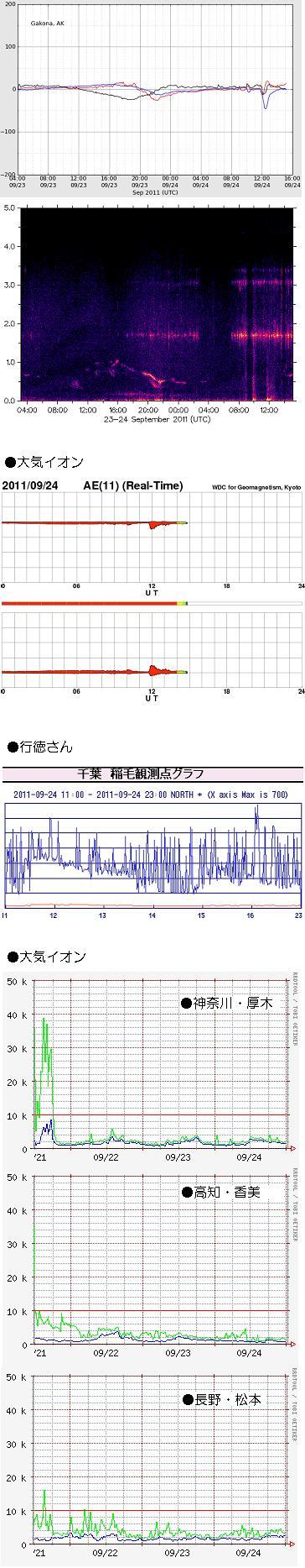 0925-1 データ