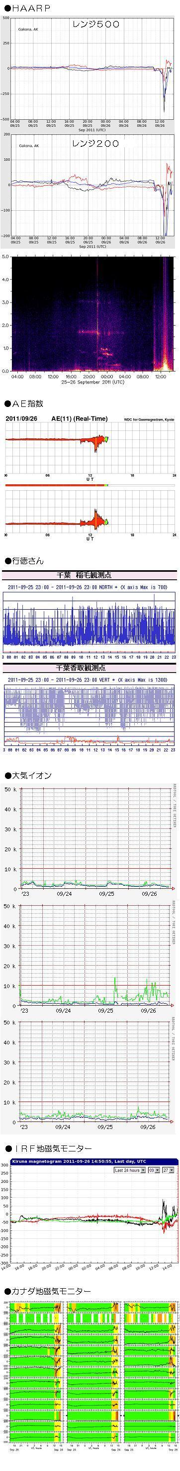 0927-1 データ
