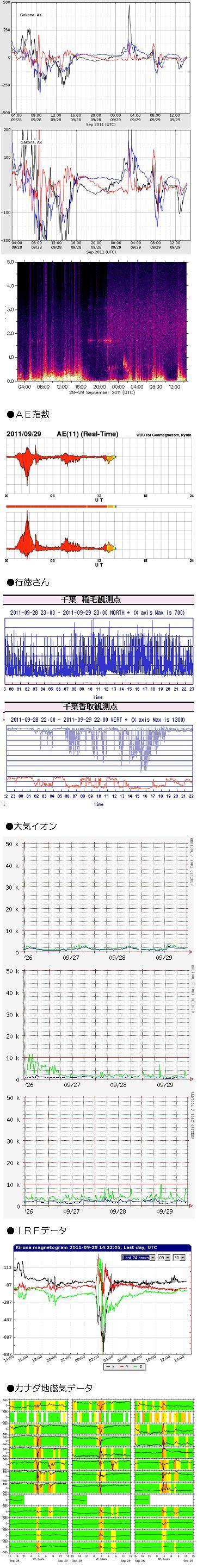 0930-1 データ