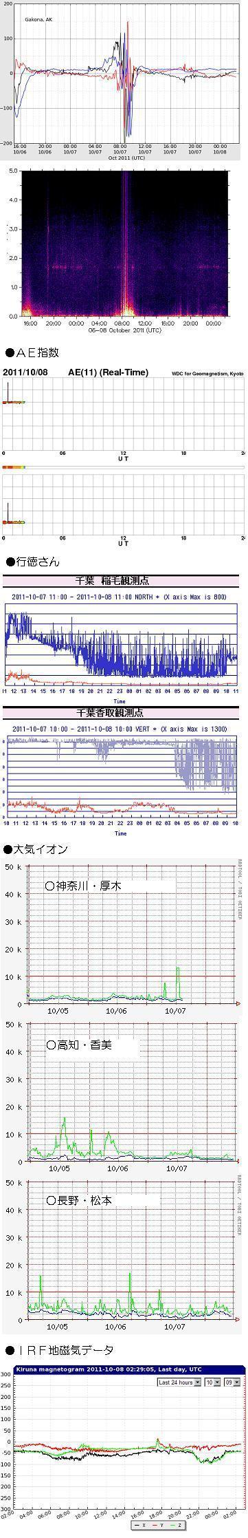 1008-1 データ
