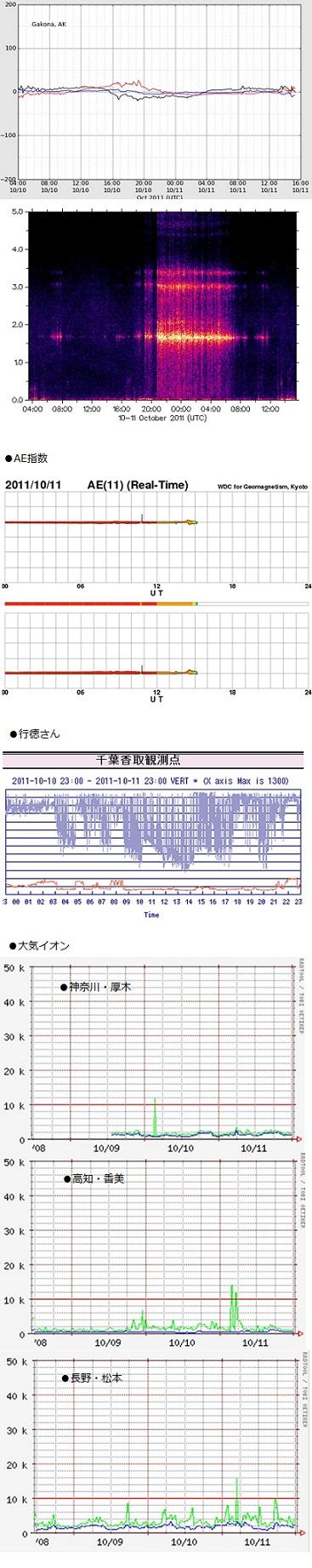 1012-1 データ