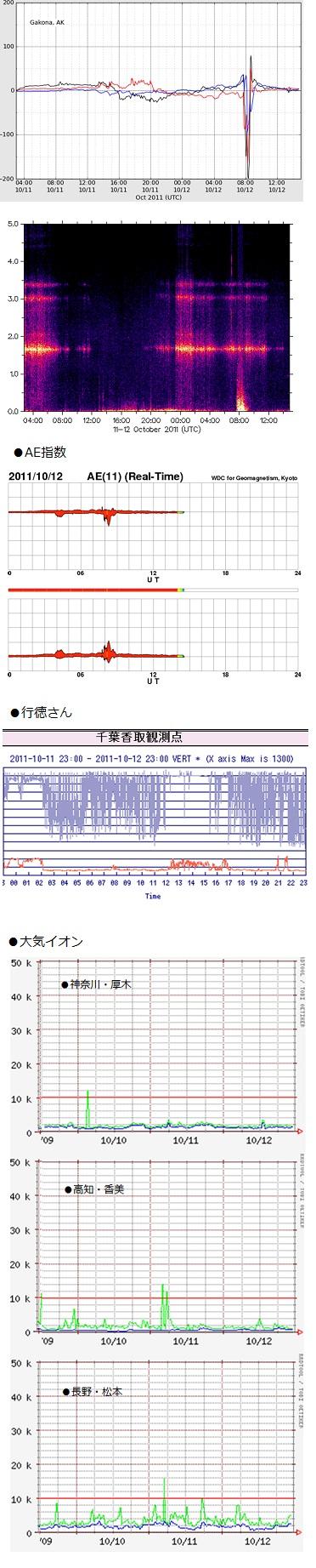 1013-1 データ