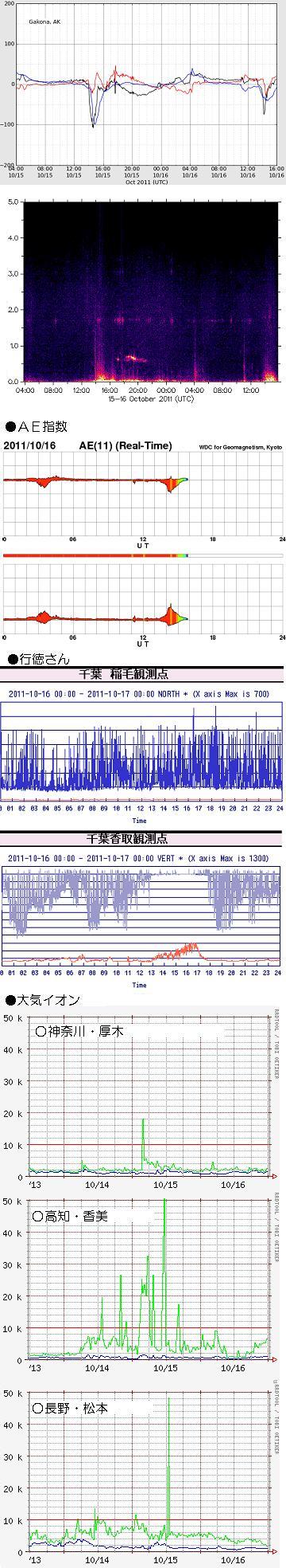 1017-1 データ