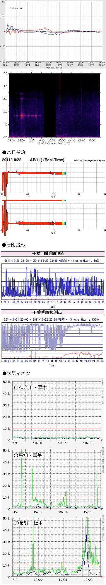1023-1 データ