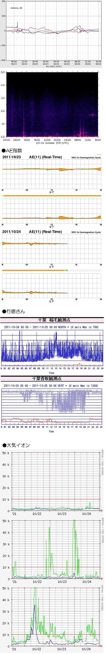 1025-1 データ