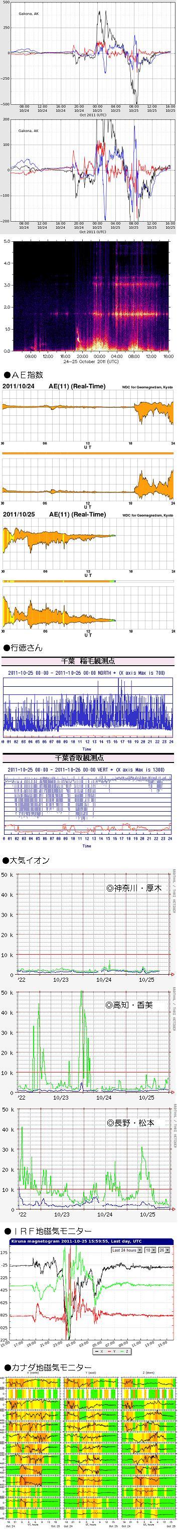 1026-1 データ