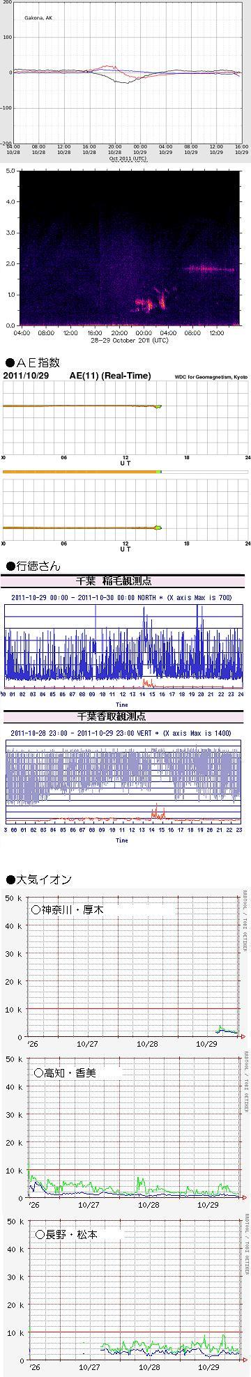 1030-1 データ