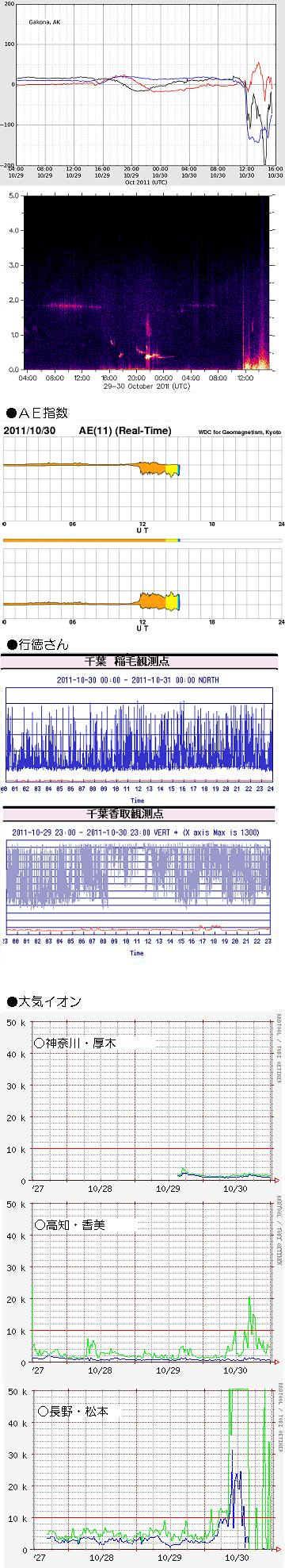 1031-1 データ