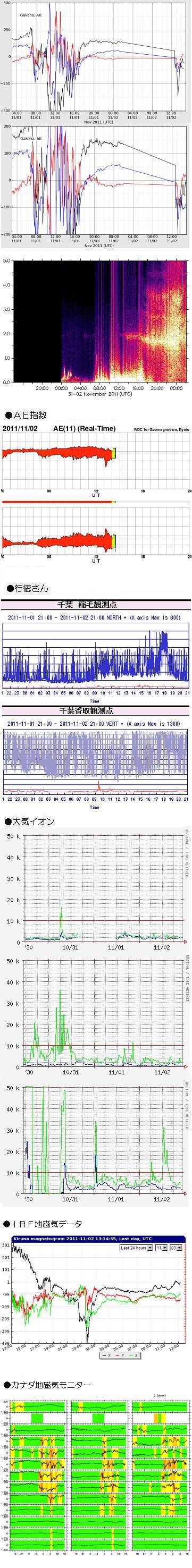 1103-1 データ