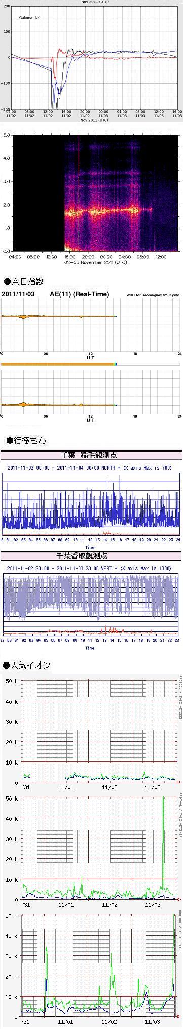 1104-1 データ