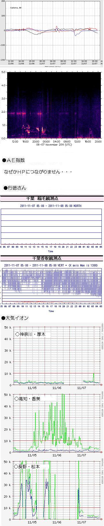 1108-1 データ