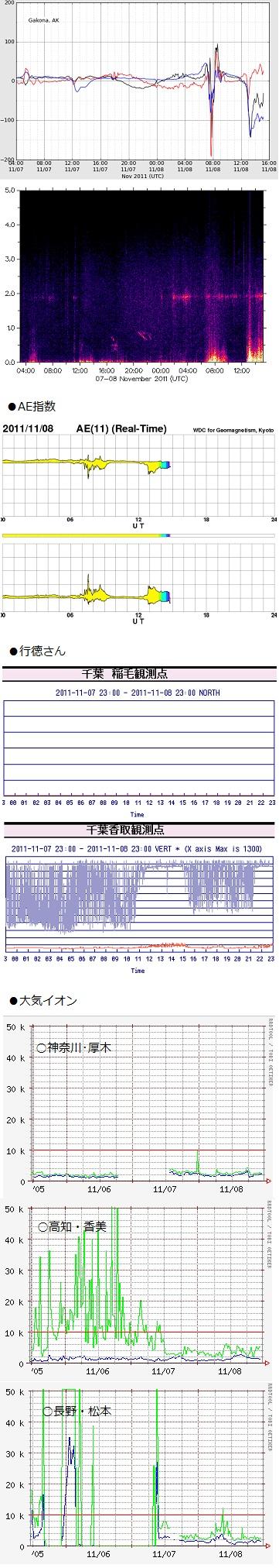 1109-1 データ