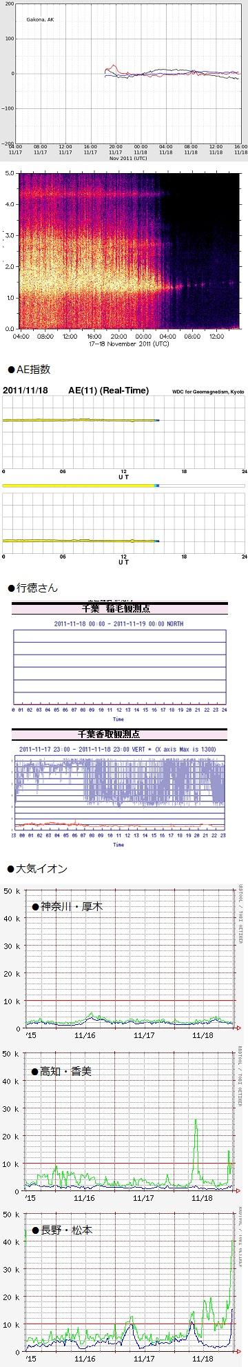 1119-1 データ