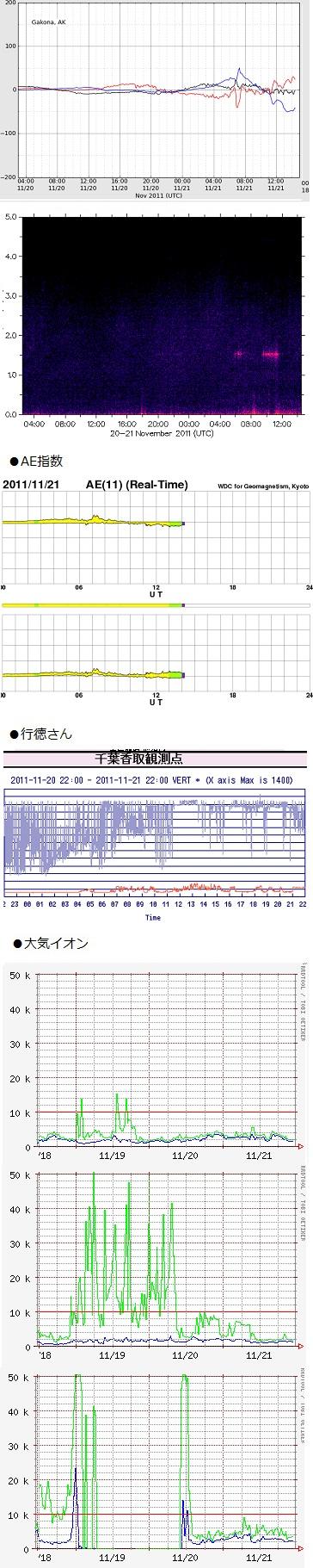 1122-1 データ