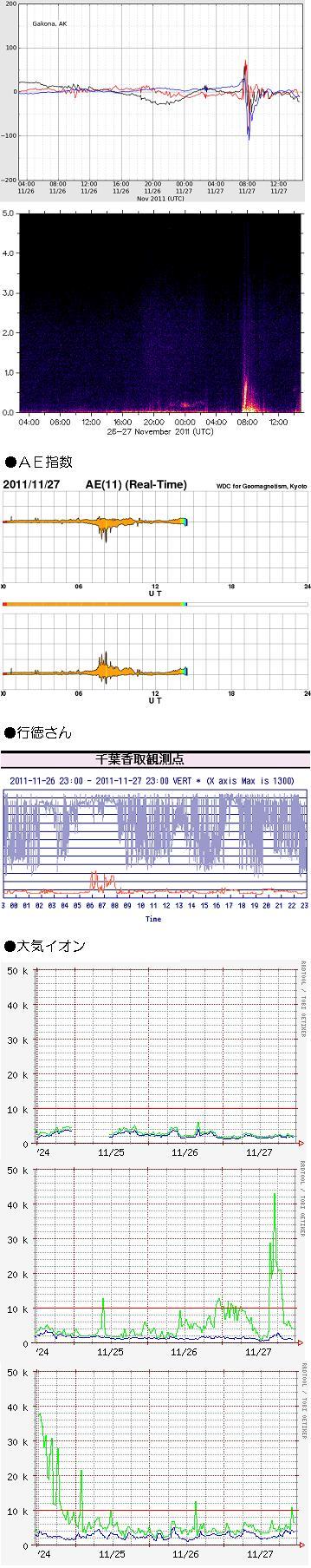 1128-1 データ
