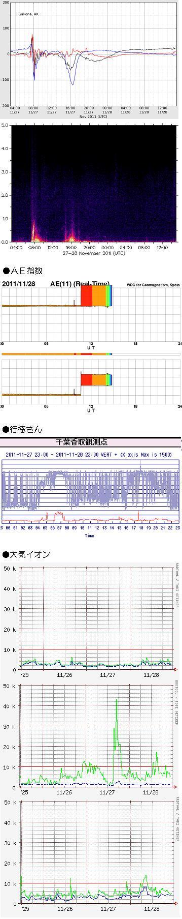 1129-1 データ