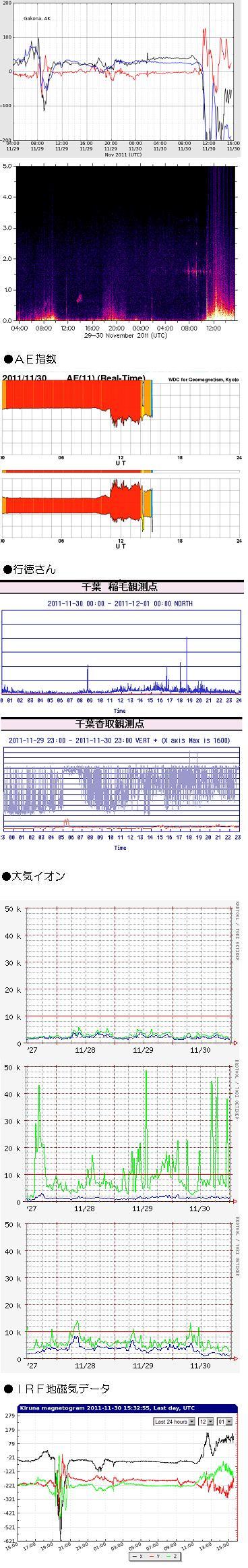 1201-1 データ