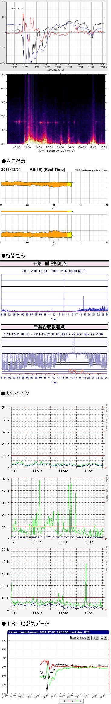 1202-1 データ