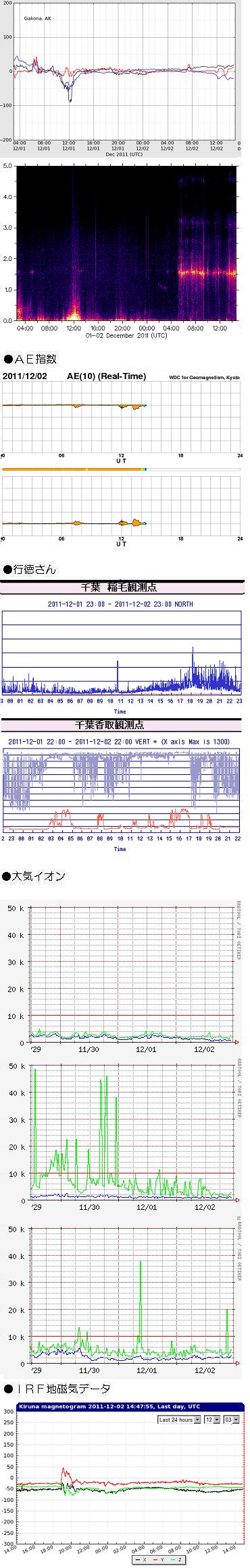 1203-1 データ