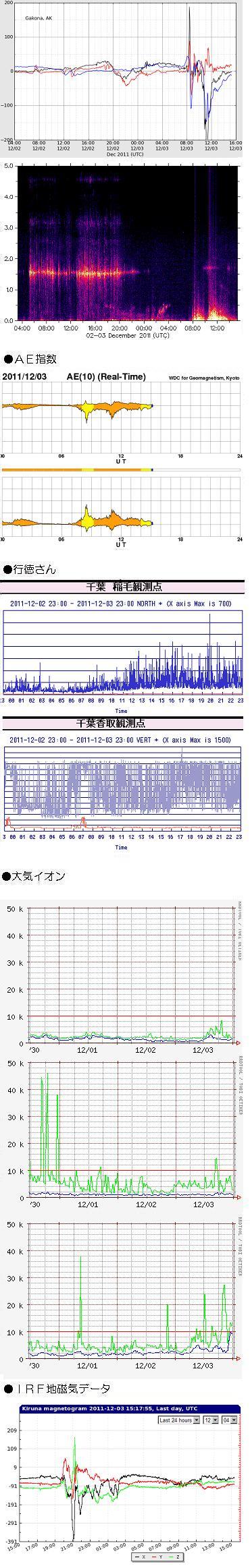 1204-1 データ