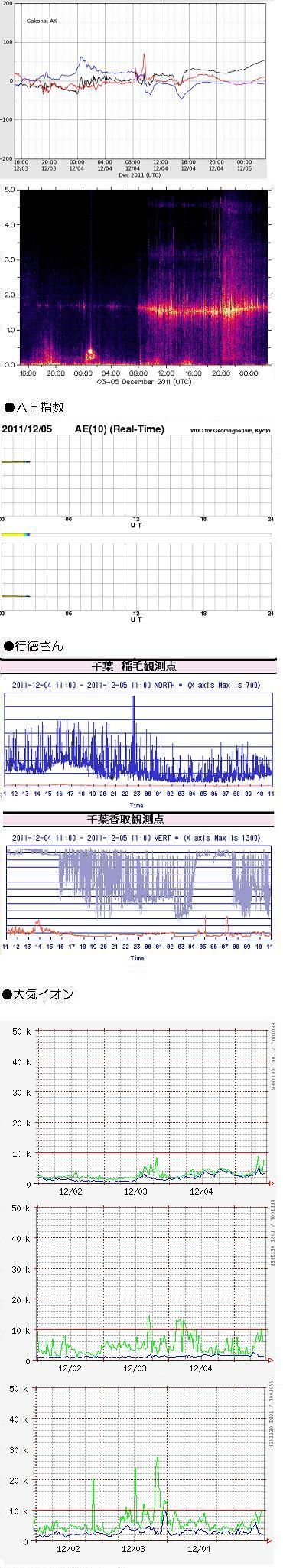 1205-1 データ