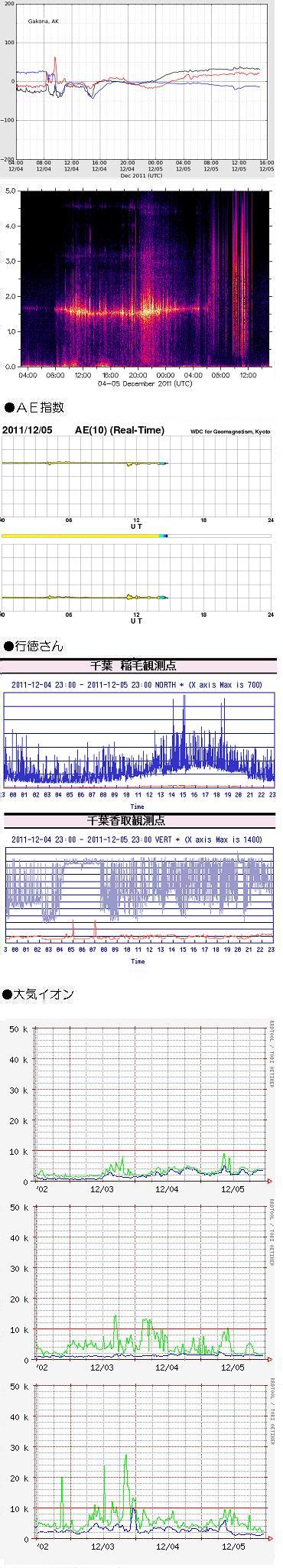 1206-1 データ