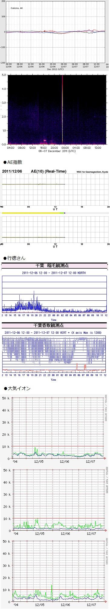 1208-1 データ