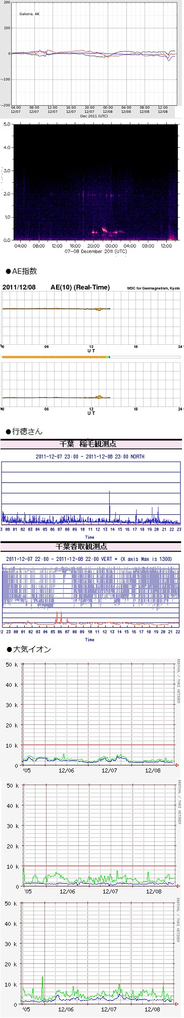 1209-1 データ