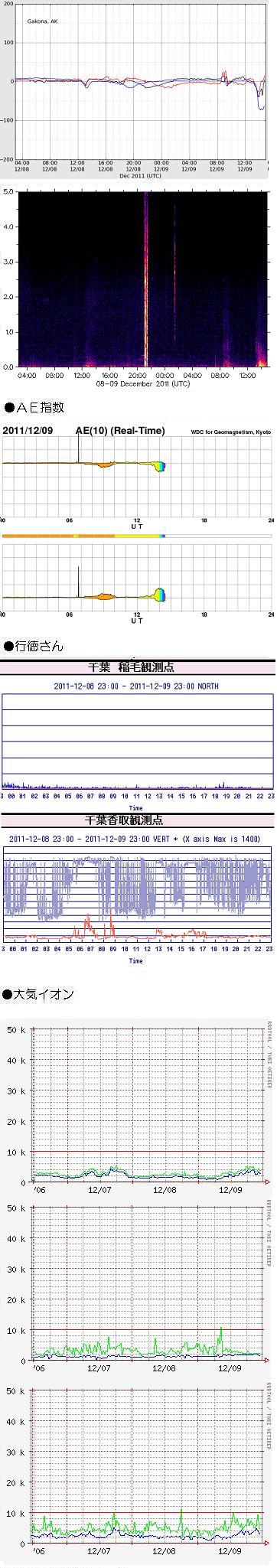 1210-1 データ