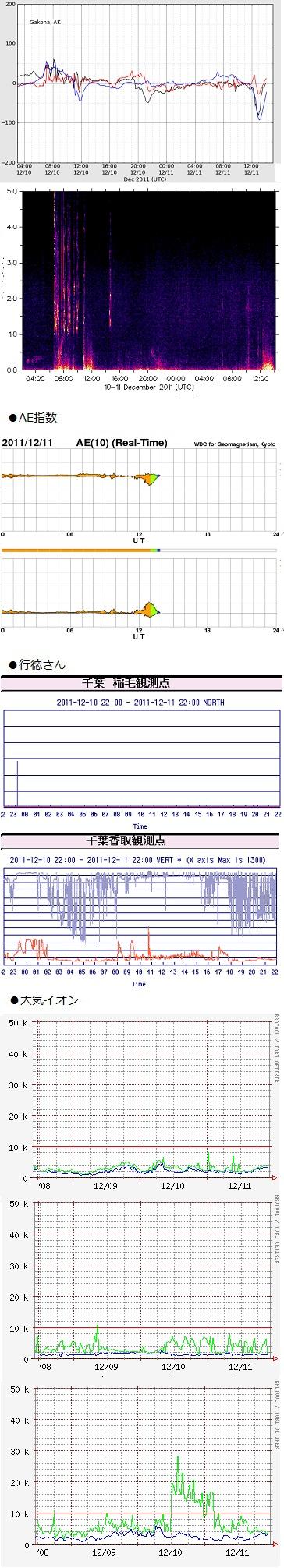 1212-1 データ