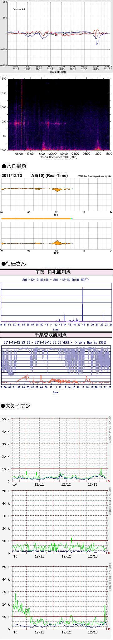 1214-1 データ