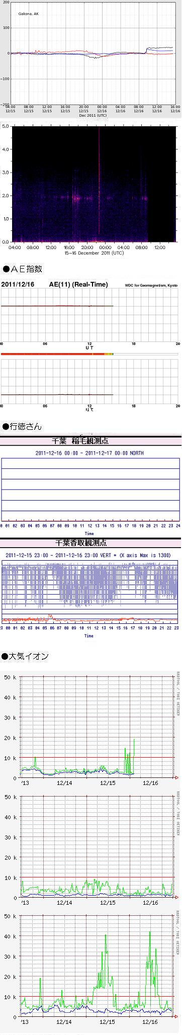 1217-1 データ