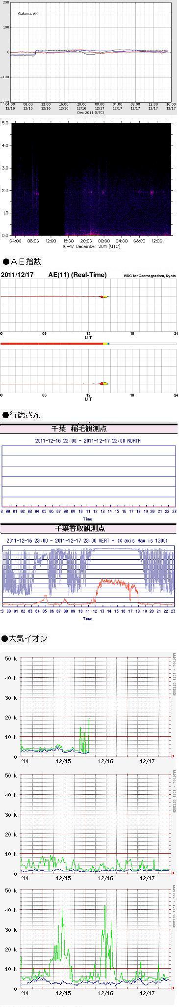 1218-1 データ