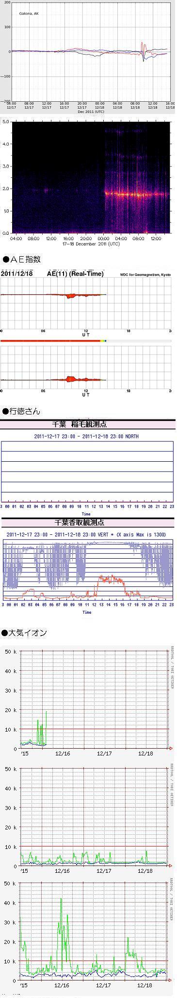 1219-1 データ