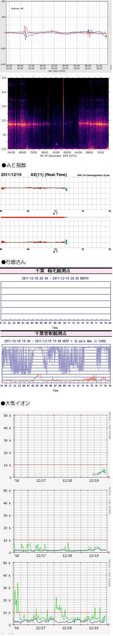 1220-1 データ