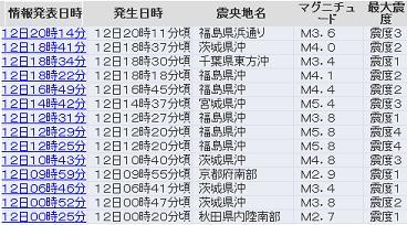 0113-1 sokuhou